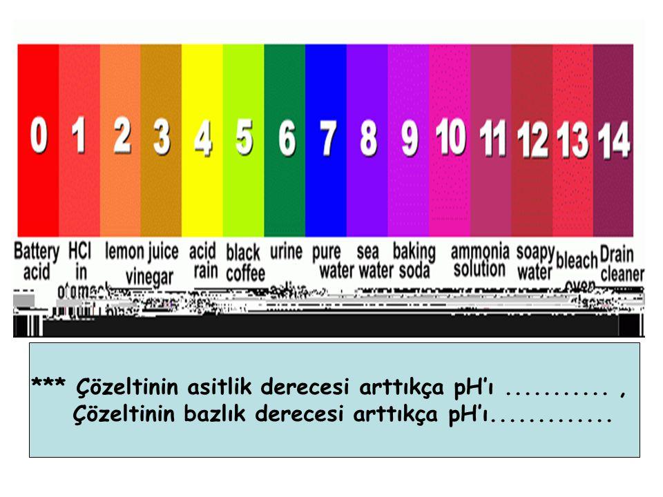 *** Çözeltinin asitlik derecesi arttıkça pH'ı..........., Çözeltinin bazlık derecesi arttıkça pH'ı.............