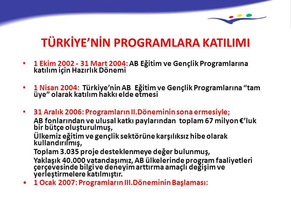 TÜRKİYE'NİN PROGRAMLARA KATILIMI 1 Ekim 2002 - 31 Mart 2004: AB Eğitim ve Gençlik Programlarına katılım için Hazırlık Dönemi 1 Nisan 2004: Türkiye'nin