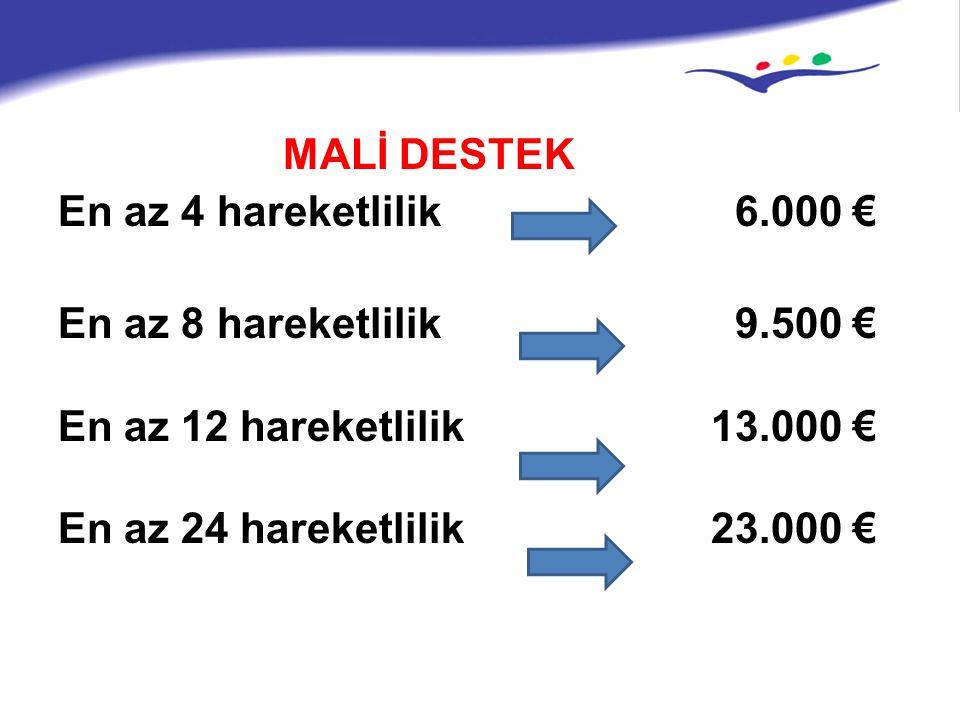 MALİ DESTEK En az 4 hareketlilik 6.000 € En az 8 hareketlilik 9.500 € En az 12 hareketlilik 13.000 € En az 24 hareketlilik 23.000 €