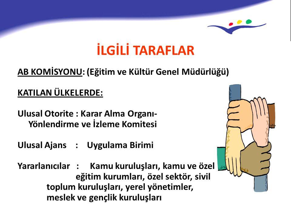 11.Avrupa mutfağı ile Türk mutfağının ortak/farklı özellikleri 12.