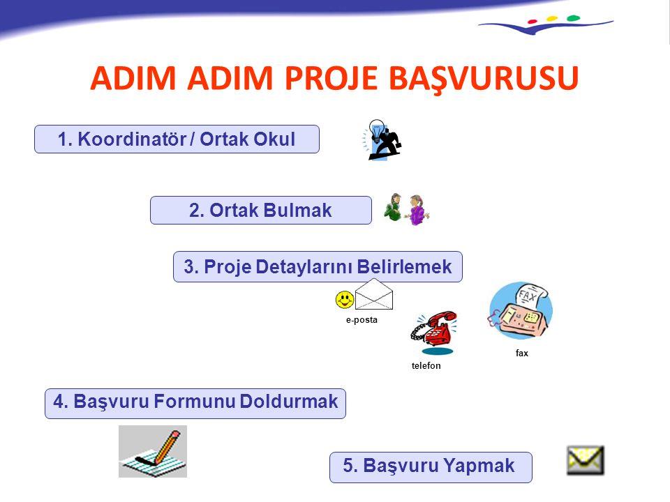 ADIM ADIM PROJE BAŞVURUSU 2. Ortak Bulmak 3. Proje Detaylarını Belirlemek e-posta telefon fax 4. Başvuru Formunu Doldurmak 5. Başvuru Yapmak 1. Koordi
