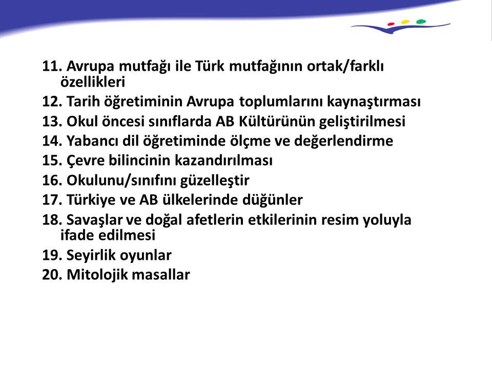 11. Avrupa mutfağı ile Türk mutfağının ortak/farklı özellikleri 12. Tarih öğretiminin Avrupa toplumlarını kaynaştırması 13. Okul öncesi sınıflarda AB