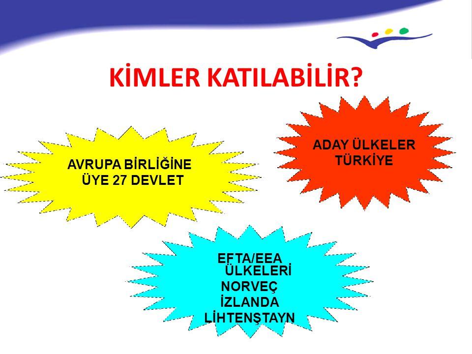 KİMLER KATILABİLİR.