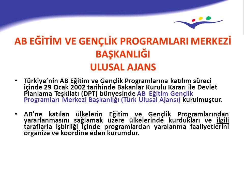 AB EĞİTİM VE GENÇLİK PROGRAMLARI MERKEZİ BAŞKANLIĞI ULUSAL AJANS Türkiye'nin AB Eğitim ve Gençlik Programlarına katılım süreci içinde 29 Ocak 2002 tar