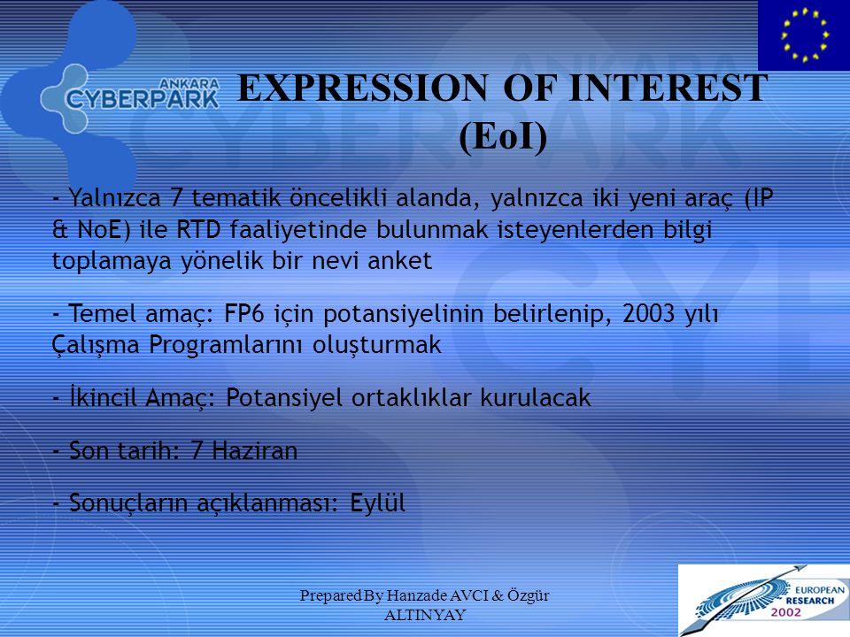 Prepared By Hanzade AVCI & Özgür ALTINYAY EXPRESSION OF INTEREST (EoI) - Yalnızca 7 tematik öncelikli alanda, yalnızca iki yeni araç (IP & NoE) ile RTD faaliyetinde bulunmak isteyenlerden bilgi toplamaya yönelik bir nevi anket - Temel amaç: FP6 için potansiyelinin belirlenip, 2003 yılı Çalışma Programlarını oluşturmak - İkincil Amaç: Potansiyel ortaklıklar kurulacak - Son tarih: 7 Haziran - Sonuçların açıklanması: Eylül