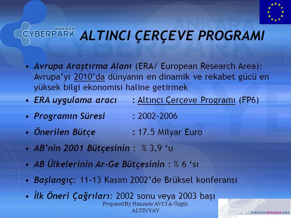 Prepared By Hanzade AVCI & Özgür ALTINYAY ALTINCI ÇERÇEVE PROGRAMI Avrupa Araştırma Alanı (ERA/ European Research Area): Avrupa'yı 2010'da dünyanın en dinamik ve rekabet gücü en yüksek bilgi ekonomisi haline getirmek ERA uygulama aracı : Altıncı Çerçeve Programı (FP6) Programın Süresi : 2002-2006 Önerilen Bütçe : 17.5 Milyar Euro AB'nin 2001 Bütçesinin : % 3,9 'u AB Ülkelerinin Ar-Ge Bütçesinin : % 6 'sı Başlangıç: 11-13 Kasım 2002'de Brüksel konferansı İlk Öneri Çağrıları: 2002 sonu veya 2003 başı