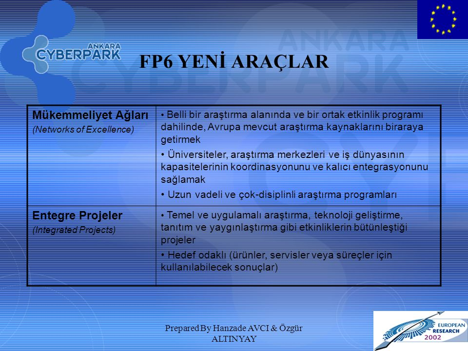Prepared By Hanzade AVCI & Özgür ALTINYAY FP6 YENİ ARAÇLAR Mükemmeliyet Ağları (Networks of Excellence) Belli bir araştırma alanında ve bir ortak etki