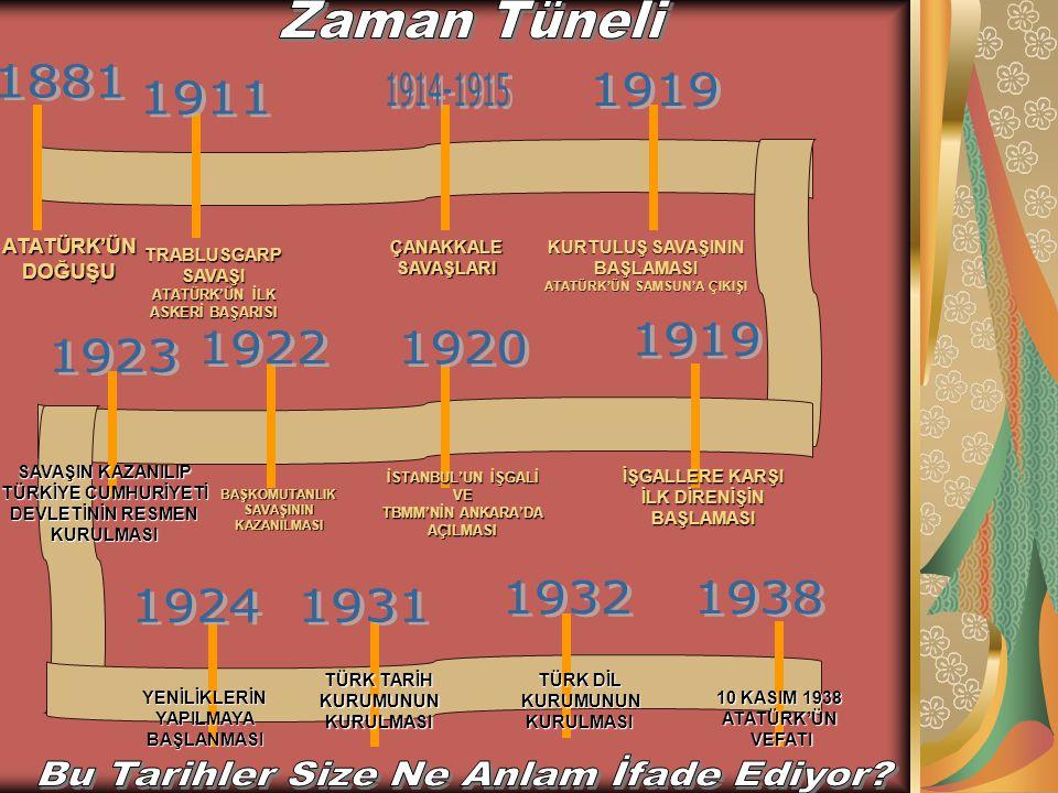 DEVLETİN DOĞUŞUNDAKİ BASAMAKLAR 1.Atatürk'ün Trablusgarp Savaşında kendini göstermesi ve Çanakkale Savaşında bizzat bulunması 2.19 Mayıs 1919 tarihinde Samsun'a gelerek, halkı bilinçlendirmeye çalışması 3.Erzurum da yapılacak olan kongreye (toplantı) katılarak, Milli Mücadeleye destek vermesi 4.Erzurum Kongresinde Başkan Seçilmesi 5.Sivas'ta tüm illerin katılacağı bir toplantı düzenlenmesi 6.Milli Mücadelenin şehir şehir değil, tek bir elden yönetilmesi ve Atatürk'ün buna liderlik yapması.