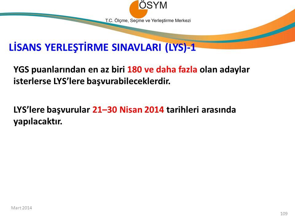 YGS puanlarından en az biri 180 ve daha fazla olan adaylar isterlerse LYS'lere başvurabileceklerdir. LYS'lere başvurular 21–30 Nisan 2014 tarihleri ar