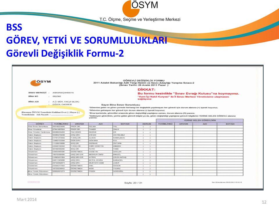Mart 2014 12 BSS GÖREV, YETKİ VE SORUMLULUKLARI Görevli Değişiklik Formu-2
