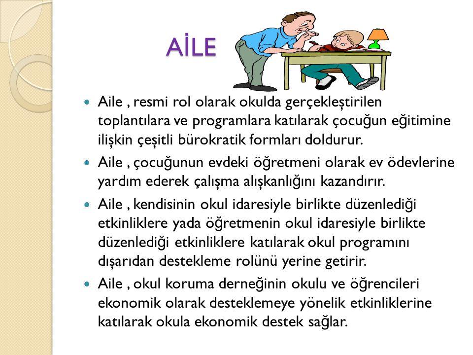 A İ LE Aile, resmi rol olarak okulda gerçekleştirilen toplantılara ve programlara katılarak çocu ğ un e ğ itimine ilişkin çeşitli bürokratik formları