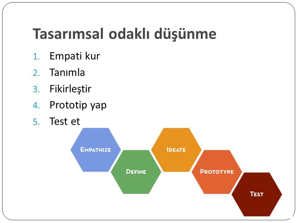 Tasarımsal odaklı düşünme 1. Empati kur 2. Tanımla 3. Fikirleştir 4. Prototip yap 5. Test et