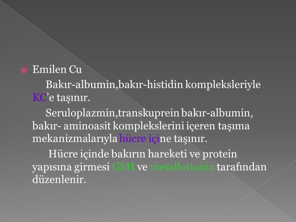  Emilen Cu Bakır-albumin,bakır-histidin kompleksleriyle KC'e taşınır. Seruloplazmin,transkuprein bakır-albumin, bakır- aminoasit komplekslerini içere