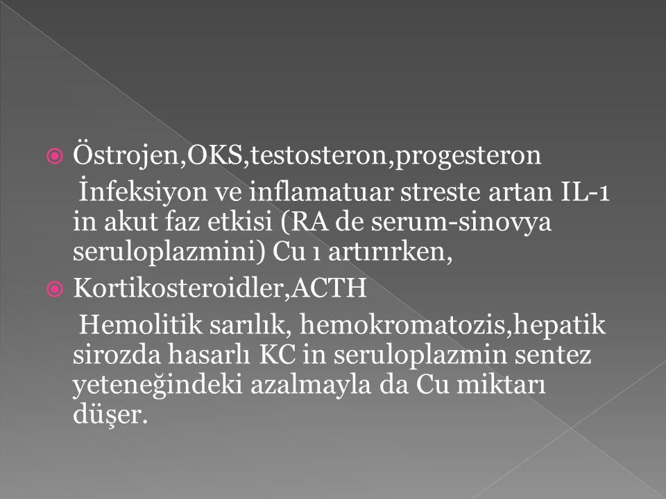  Östrojen,OKS,testosteron,progesteron İnfeksiyon ve inflamatuar streste artan IL-1 in akut faz etkisi (RA de serum-sinovya seruloplazmini) Cu ı artır