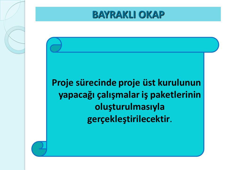 Proje sürecinde proje üst kurulunun yapacağı çalışmalar iş paketlerinin oluşturulmasıyla gerçekleştirilecektir.