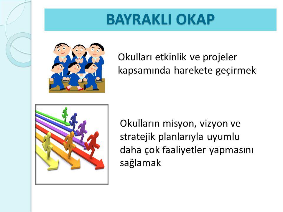 BAYRAKLI OKAP Okulları etkinlik ve projeler kapsamında harekete geçirmek Okulların misyon, vizyon ve stratejik planlarıyla uyumlu daha çok faaliyetler