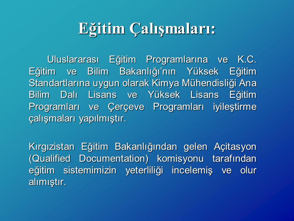 Eğitim Çalışmaları: Uluslararası Eğitim Programlarına ve K.C. Eğitim ve Bilim Bakanlığı'nın Yüksek Eğitim Standartlarına uygun olarak Kimya Mühendisli