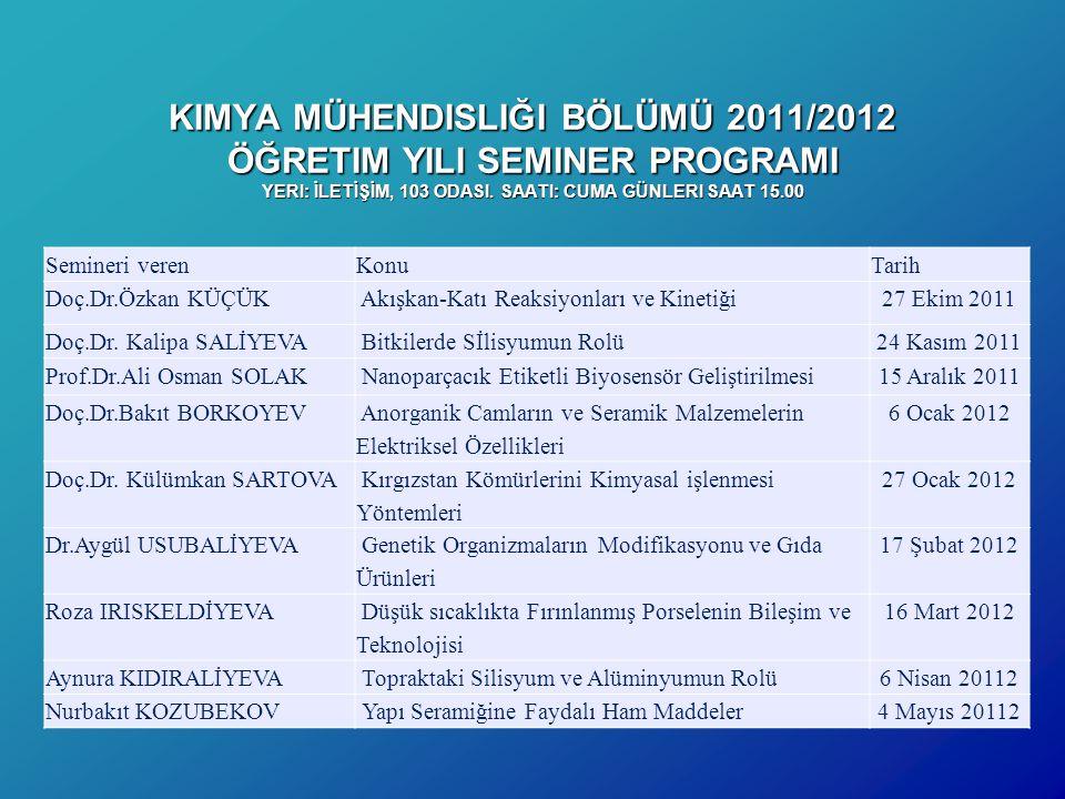 KIMYA MÜHENDISLIĞI BÖLÜMÜ 2011/2012 ÖĞRETIM YILI SEMINER PROGRAMI YERI: İLETİŞİM, 103 ODASI. SAATI: CUMA GÜNLERI SAAT 15.00 Semineri verenKonuTarih Do