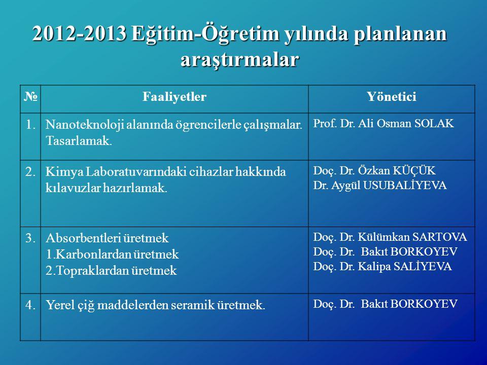 2012-2013 Eğitim-Öğretim yılında planlanan araştırmalar №FaaliyetlerYönetici 1.Nanoteknoloji alanında ögrencilerle çalışmalar. Tasarlamak. Prof. Dr. A