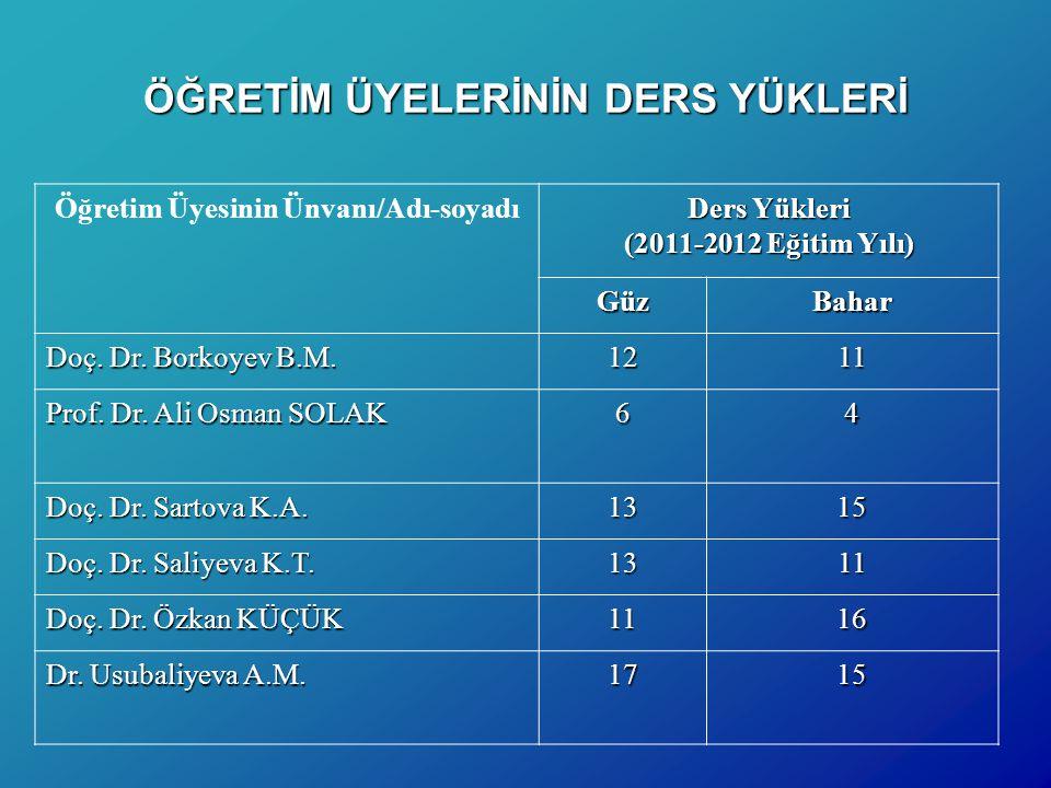ÖĞRETİM ÜYELERİNİN DERS YÜKLERİ Öğretim Üyesinin Ünvanı/Adı-soyadı Ders Yükleri (2011-2012 Eğitim Yılı) GüzBahar Doç. Dr. Borkoyev B.M. 1211 Prof. Dr.