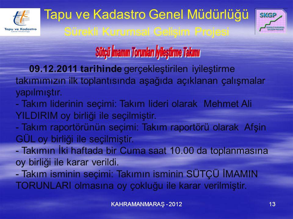 KAHRAMANMARAŞ - 201213 09.12.2011 tarihinde gerçekleştirilen iyileştirme takımımızın ilk toplantısında aşağıda açıklanan çalışmalar yapılmıştır.