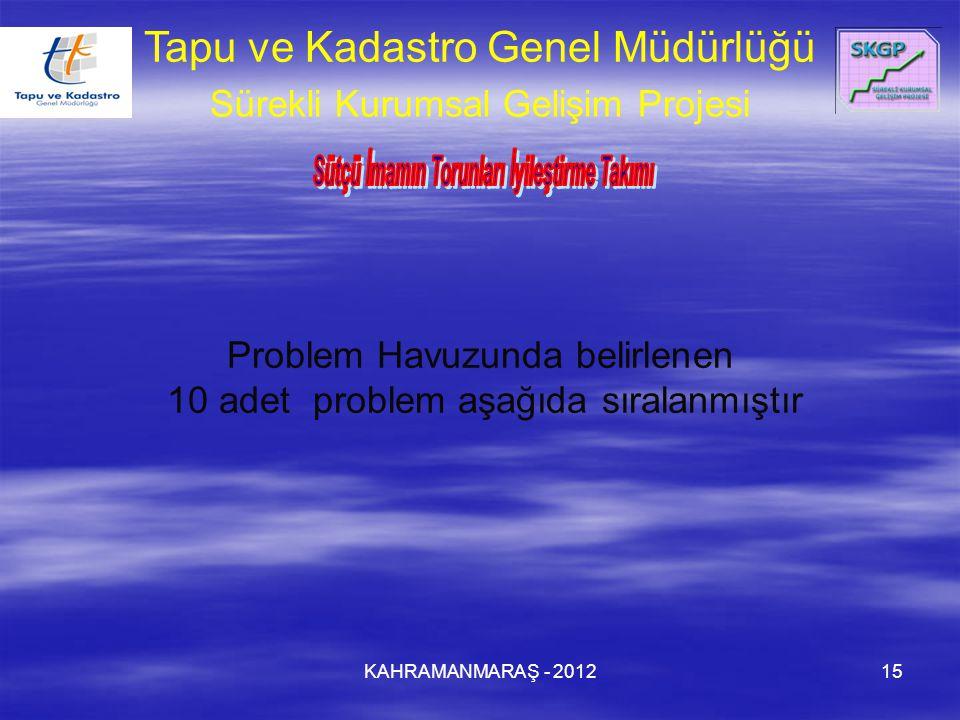 KAHRAMANMARAŞ - 201215 Tapu ve Kadastro Genel Müdürlüğü Sürekli Kurumsal Gelişim Projesi Problem Havuzunda belirlenen 10 adet problem aşağıda sıralanmıştır