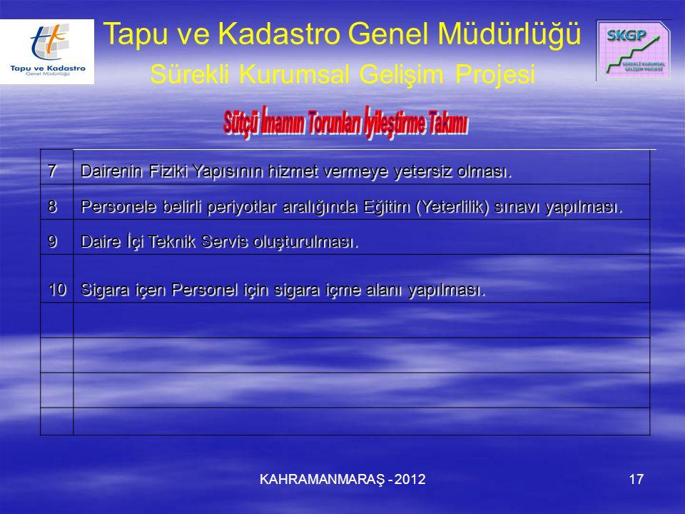 KAHRAMANMARAŞ - 201217 Tapu ve Kadastro Genel Müdürlüğü Sürekli Kurumsal Gelişim Projesi7 Dairenin Fiziki Yapısının hizmet vermeye yetersiz olması. 8
