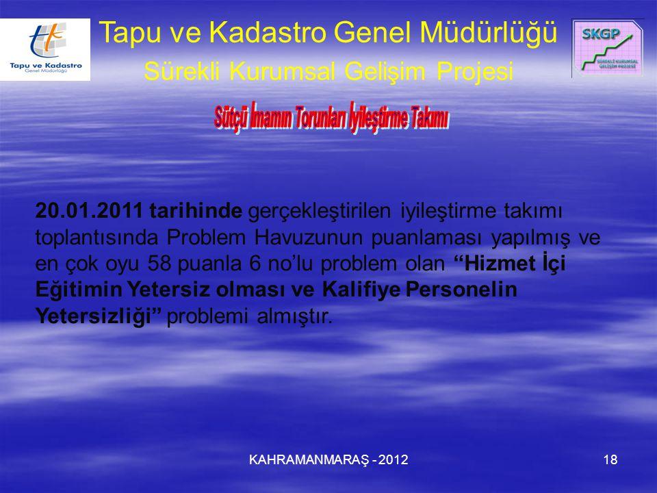 KAHRAMANMARAŞ - 201218 Tapu ve Kadastro Genel Müdürlüğü Sürekli Kurumsal Gelişim Projesi 20.01.2011 tarihinde gerçekleştirilen iyileştirme takımı topl