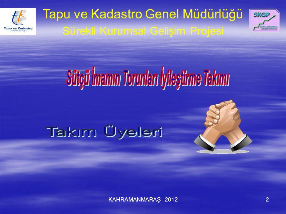 KAHRAMANMARAŞ - 20122 Tapu ve Kadastro Genel Müdürlüğü Sürekli Kurumsal Gelişim Projesi