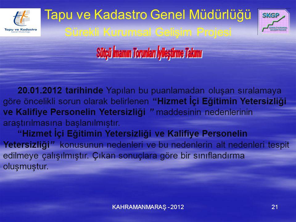 KAHRAMANMARAŞ - 201221 Tapu ve Kadastro Genel Müdürlüğü Sürekli Kurumsal Gelişim Projesi 20.01.2012 tarihinde Yapılan bu puanlamadan oluşan sıralamaya