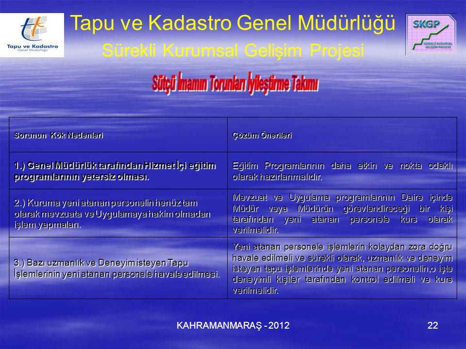 KAHRAMANMARAŞ - 201222 Tapu ve Kadastro Genel Müdürlüğü Sürekli Kurumsal Gelişim Projesi Sorunun Kök Nedenleri Çözüm Önerileri 1.) Genel Müdürlük tara