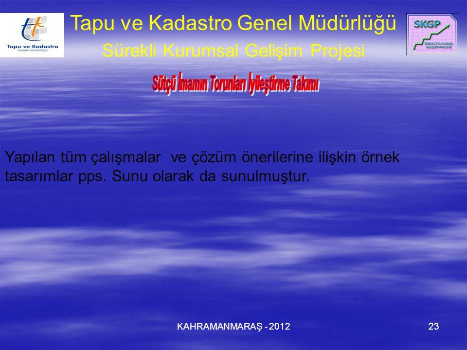 KAHRAMANMARAŞ - 201223 Tapu ve Kadastro Genel Müdürlüğü Sürekli Kurumsal Gelişim Projesi Yapılan tüm çalışmalar ve çözüm önerilerine ilişkin örnek tas