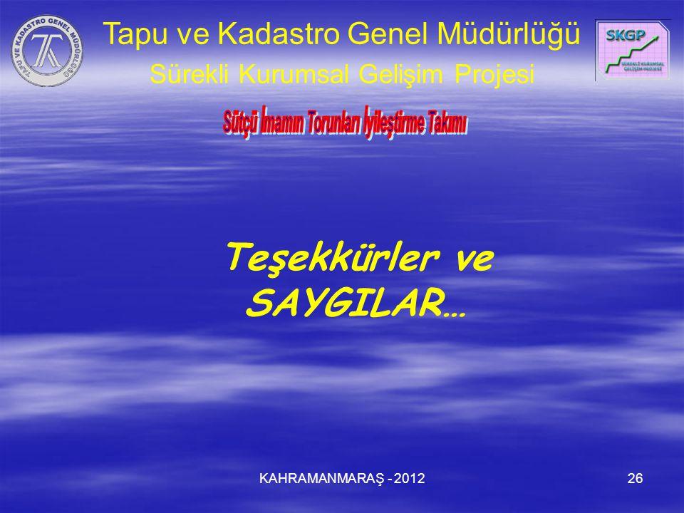 KAHRAMANMARAŞ - 201226 Tapu ve Kadastro Genel Müdürlüğü Sürekli Kurumsal Gelişim Projesi Teşekkürler ve SAYGILAR…