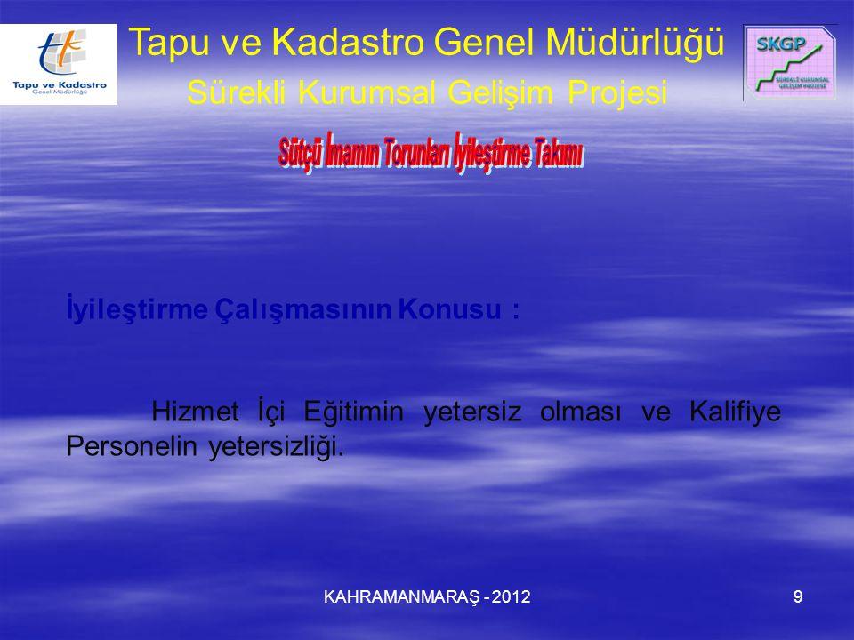 KAHRAMANMARAŞ - 20129 İyileştirme Çalışmasının Konusu : Hizmet İçi Eğitimin yetersiz olması ve Kalifiye Personelin yetersizliği.