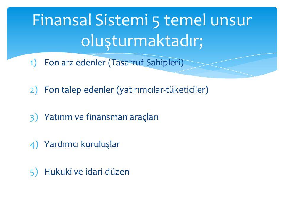 1)Fon arz edenler (Tasarruf Sahipleri) 2)Fon talep edenler (yatırımcılar-tüketiciler) 3)Yatırım ve finansman araçları 4)Yardımcı kuruluşlar 5)Hukuki ve idari düzen Finansal Sistemi 5 temel unsur oluşturmaktadır;