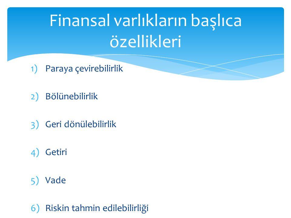 1)Paraya çevirebilirlik 2)Bölünebilirlik 3)Geri dönülebilirlik 4)Getiri 5)Vade 6)Riskin tahmin edilebilirliği Finansal varlıkların başlıca özellikleri