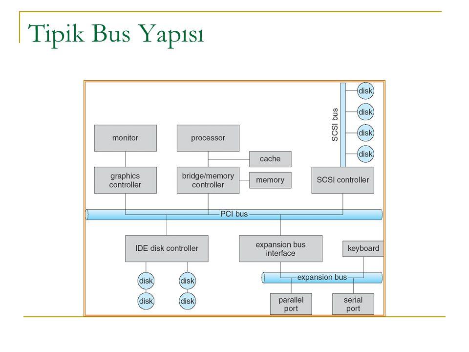 Tipik Bus Yapısı