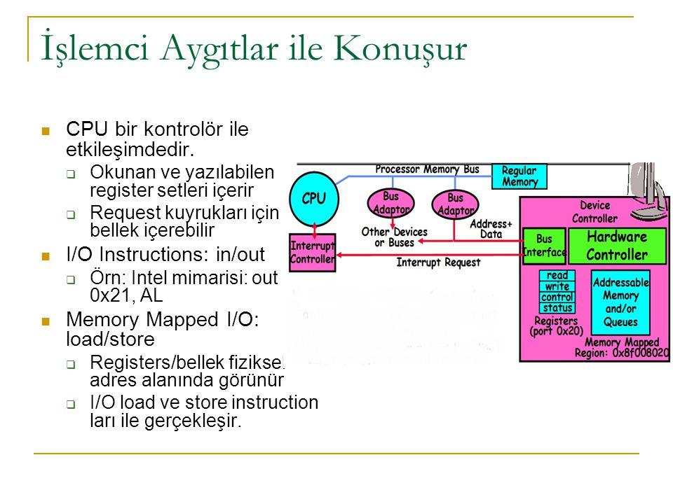 İşlemci Aygıtlar ile Konuşur CPU bir kontrolör ile etkileşimdedir.  Okunan ve yazılabilen register setleri içerir  Request kuyrukları için bellek iç
