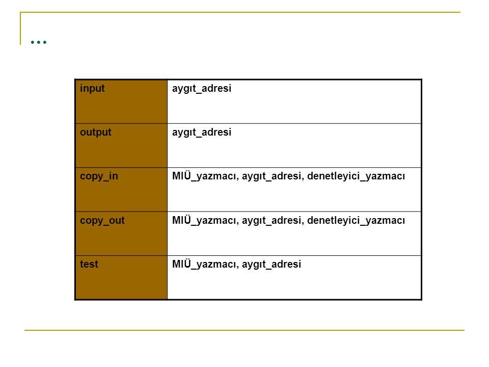 ... inputaygıt_adresi outputaygıt_adresi copy_inMIÜ_yazmacı, aygıt_adresi, denetleyici_yazmacı copy_outMIÜ_yazmacı, aygıt_adresi, denetleyici_yazmacı