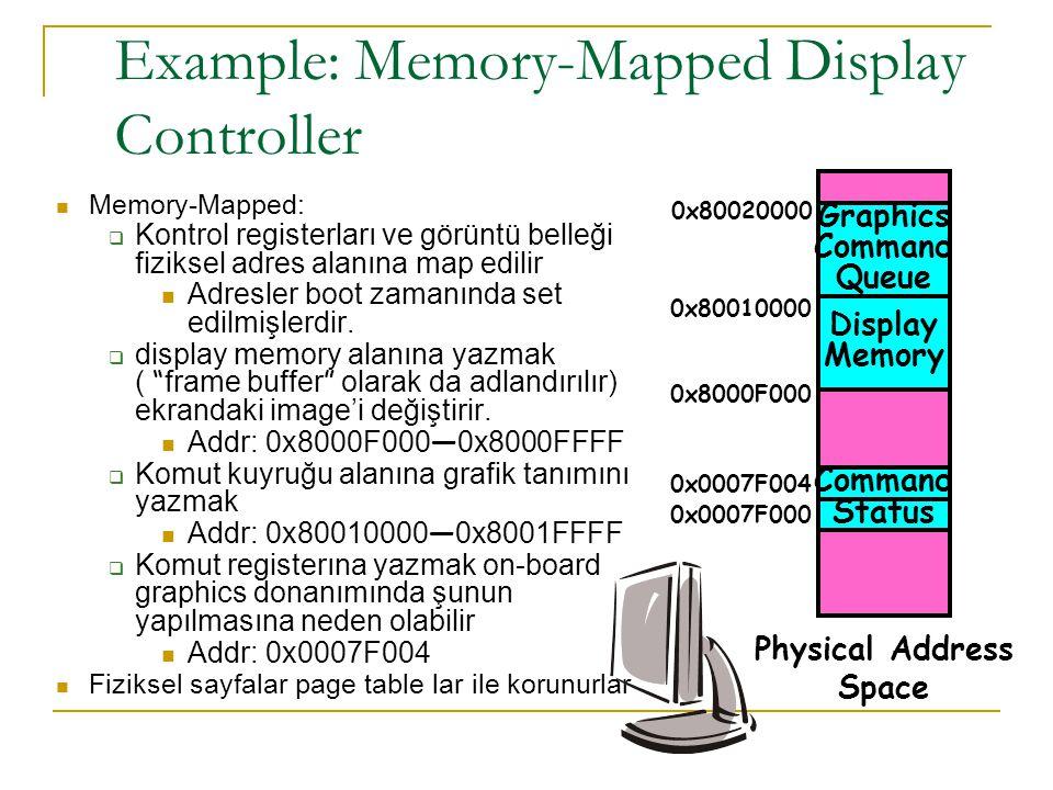 Example: Memory-Mapped Display Controller Memory-Mapped:  Kontrol registerları ve görüntü belleği fiziksel adres alanına map edilir Adresler boot zam