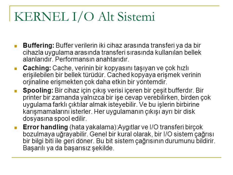 KERNEL I/O Alt Sistemi Buffering: Buffer verilerin iki cihaz arasında transferi ya da bir cihazla uygulama arasında transferi sırasında kullanılan bel
