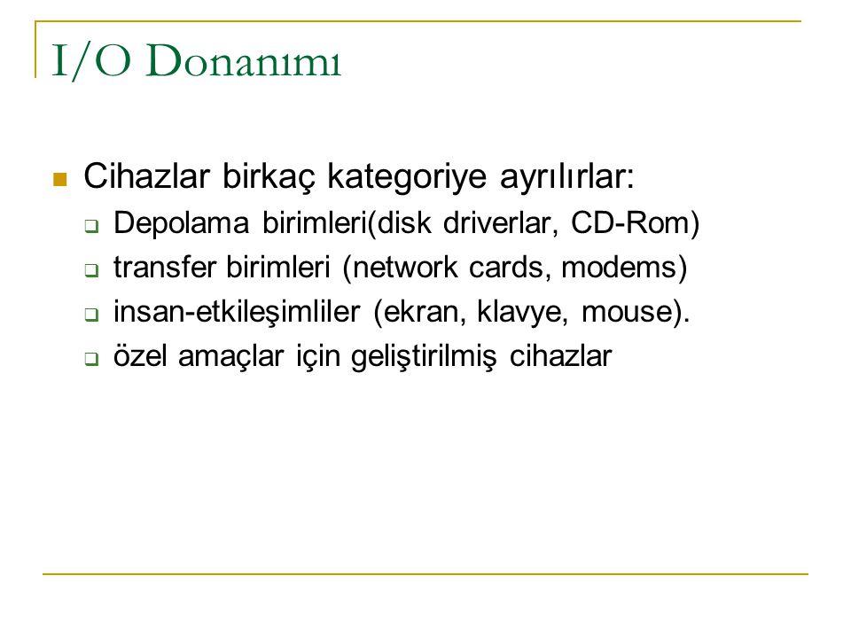 I/O Donanımı Cihazlar birkaç kategoriye ayrılırlar:  Depolama birimleri(disk driverlar, CD-Rom)  transfer birimleri (network cards, modems)  insan-