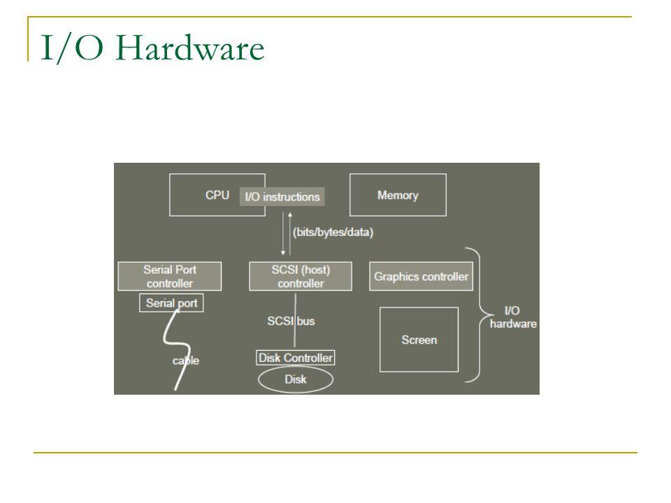 G/Ç Sistemi Düzeni Modern işletim sistemlerinde aygıt yönetimi:  aygıt sürücüsü  ve kesme yordamı (kesme-yönelimli denilen) etkileşimiyle yürütülür.