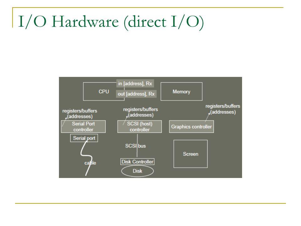 I/O Hardware (memory mapped I/O)