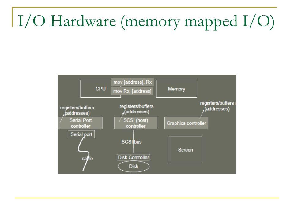 Sorgulamalı Doğrudan G/Ç Doğrudan G/Ç; makinenin ana belleği ve aygıt denetleyicisinin veri yazmaçları arasındaki veri iletiminin CPU 'nun sorumluluğunda olan bir G/Ç yöntemi belirtir.