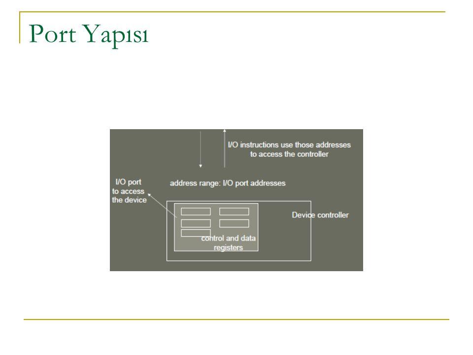 Kernel Veri Yapıları Dosya ve aygıtlara erişim kontrolü Dosya sistemi yerleşimi Aygıt yerleşimi Buffering, caching, spooling I/O düzenleme Aygıt durumlarını görüntüleme, hata yakalama, hatadan geri dönüş Aygıt sürücü konfigürasyonu ve başlatılması, çalıştırılması