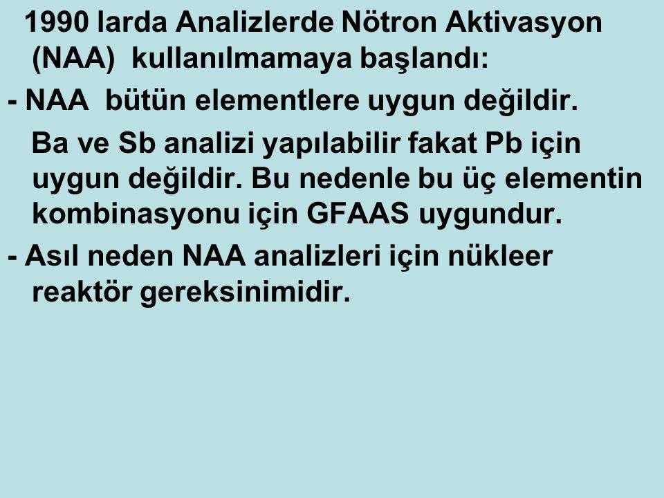 1990 larda Analizlerde Nötron Aktivasyon (NAA) kullanılmamaya başlandı: - NAA bütün elementlere uygun değildir. Ba ve Sb analizi yapılabilir fakat Pb