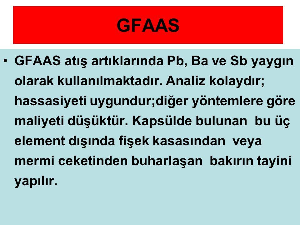 GFAAS GFAAS atış artıklarında Pb, Ba ve Sb yaygın olarak kullanılmaktadır. Analiz kolaydır; hassasiyeti uygundur;diğer yöntemlere göre maliyeti düşükt