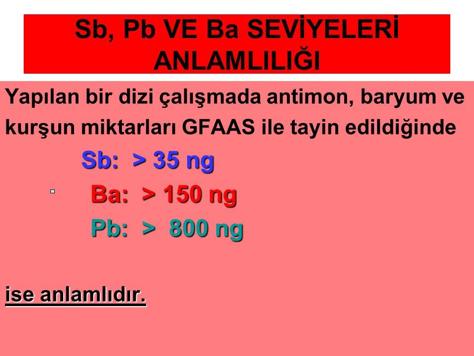Sb, Pb VE Ba SEVİYELERİ ANLAMLILIĞI Yapılan bir dizi çalışmada antimon, baryum ve kurşun miktarları GFAAS ile tayin edildiğinde Sb: > 35 ng Ba: > 150