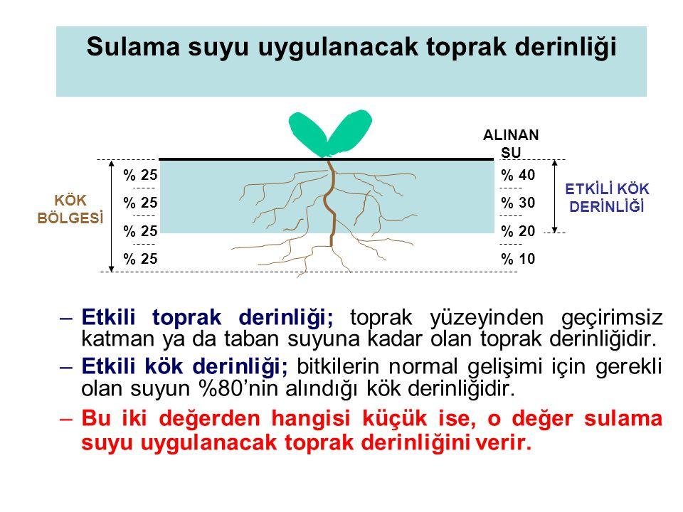 –Etkili toprak derinliği; toprak yüzeyinden geçirimsiz katman ya da taban suyuna kadar olan toprak derinliğidir.